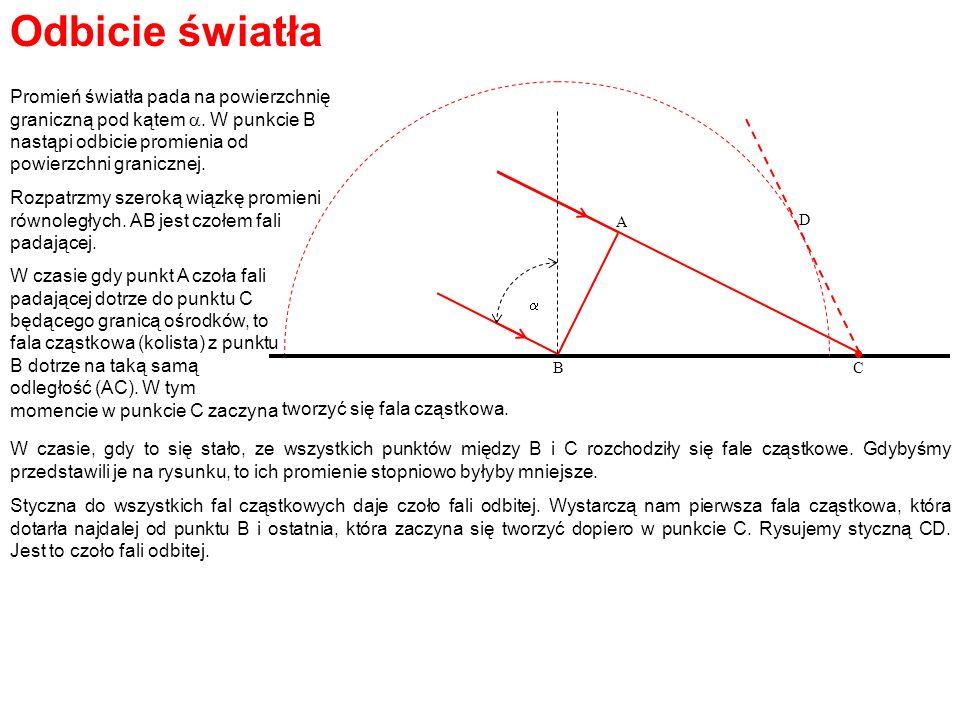 Odbicie światłaPromień światła pada na powierzchnię graniczną pod kątem a. W punkcie B nastąpi odbicie promienia od powierzchni granicznej.