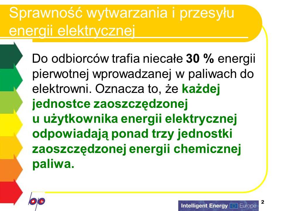 Sprawność wytwarzania i przesyłu energii elektrycznej