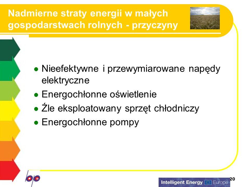 Nadmierne straty energii w małych gospodarstwach rolnych - przyczyny