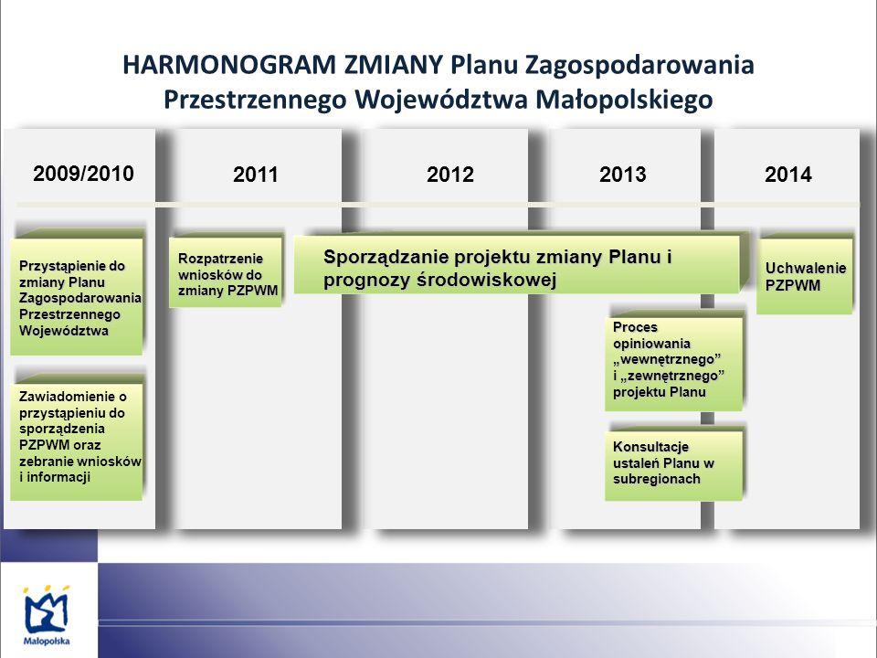 HARMONOGRAM ZMIANY Planu Zagospodarowania Przestrzennego Województwa Małopolskiego