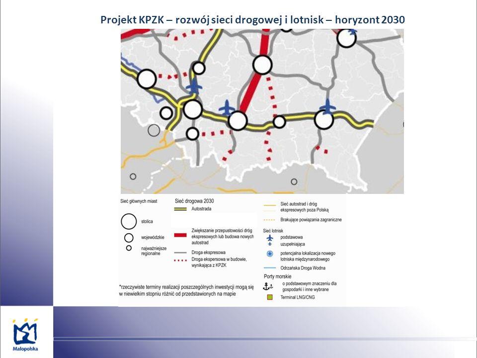Projekt KPZK – rozwój sieci drogowej i lotnisk – horyzont 2030