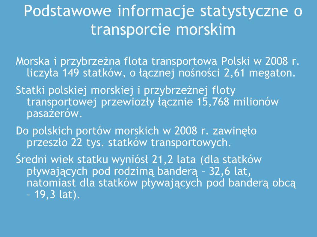 Podstawowe informacje statystyczne o transporcie morskim