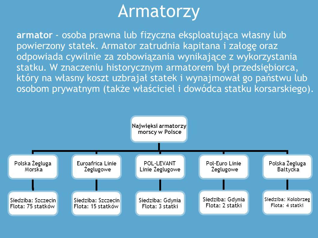 Armatorzy