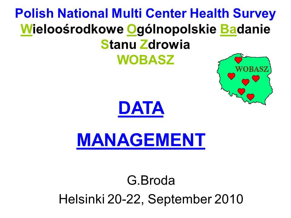 G.Broda Helsinki 20-22, September 2010