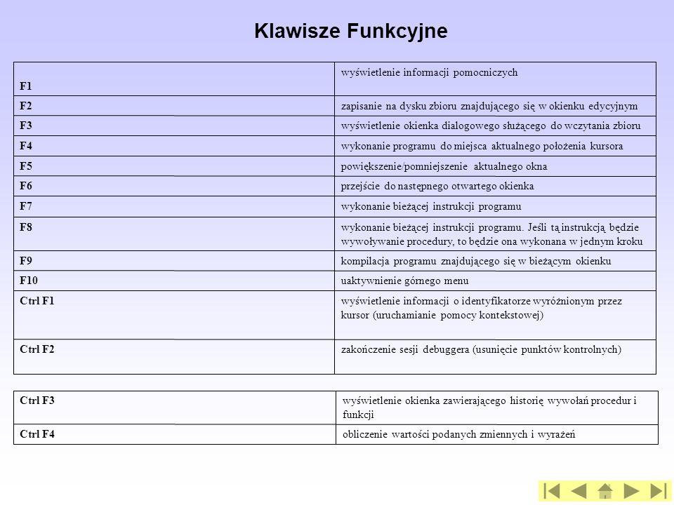 Klawisze Funkcyjne zakończenie sesji debuggera (usunięcie punktów kontrolnych) Ctrl F2.