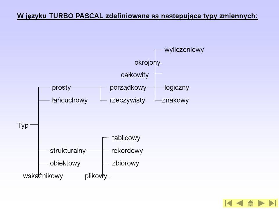 W języku TURBO PASCAL zdefiniowane są następujące typy zmiennych: