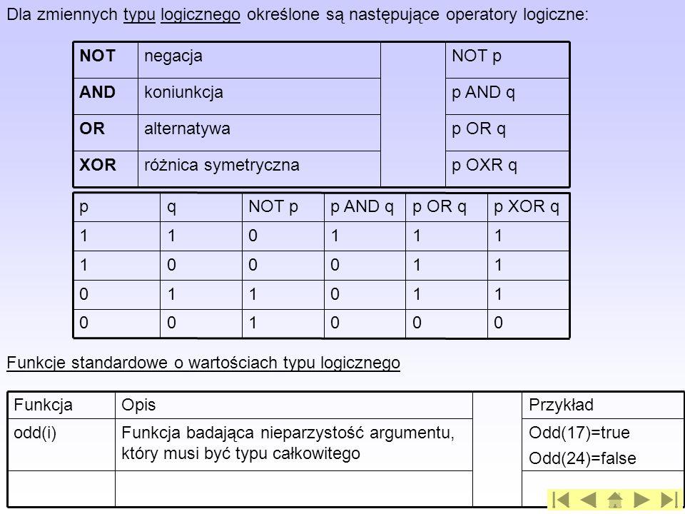 Dla zmiennych typu logicznego określone są następujące operatory logiczne: