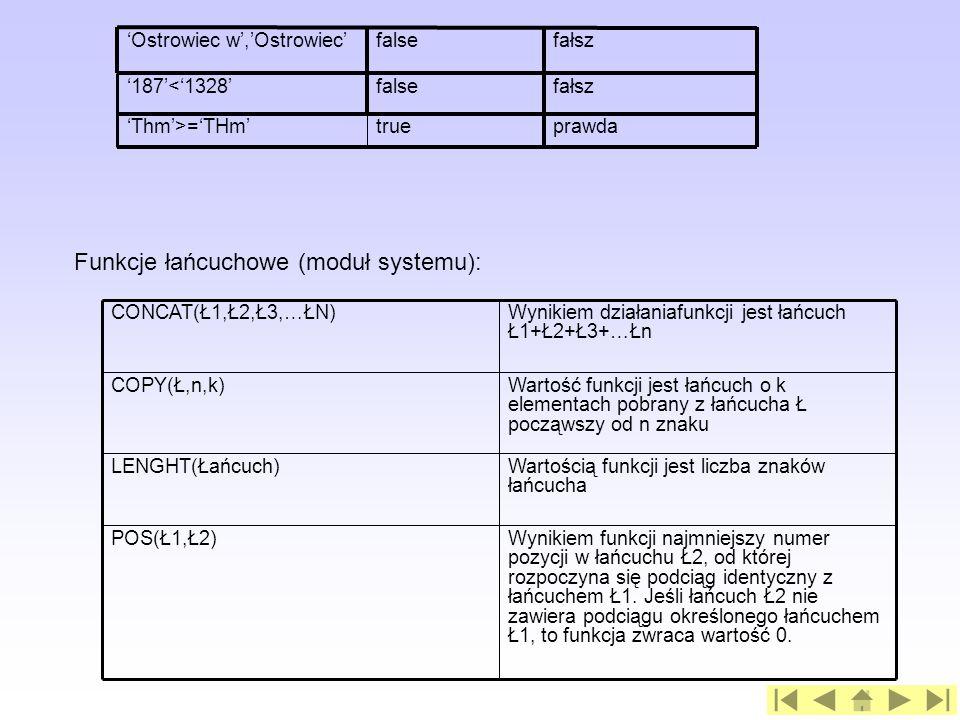 Funkcje łańcuchowe (moduł systemu):