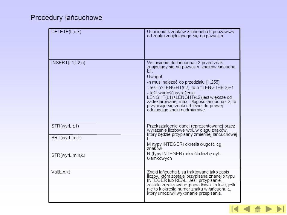 Procedury łańcuchowe STR(wyrL:m:n,Ł) SRT(wyrL:m,Ł)