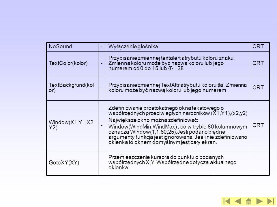 Przemieszczenie kursora do punktu o podanych współrzędnych X,Y