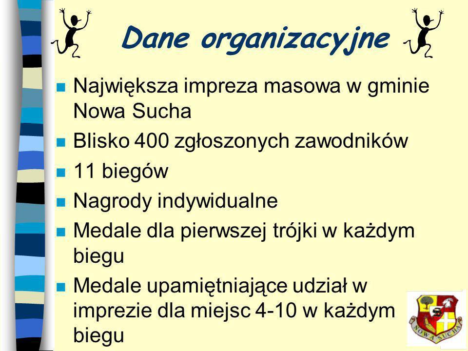 Dane organizacyjne Największa impreza masowa w gminie Nowa Sucha