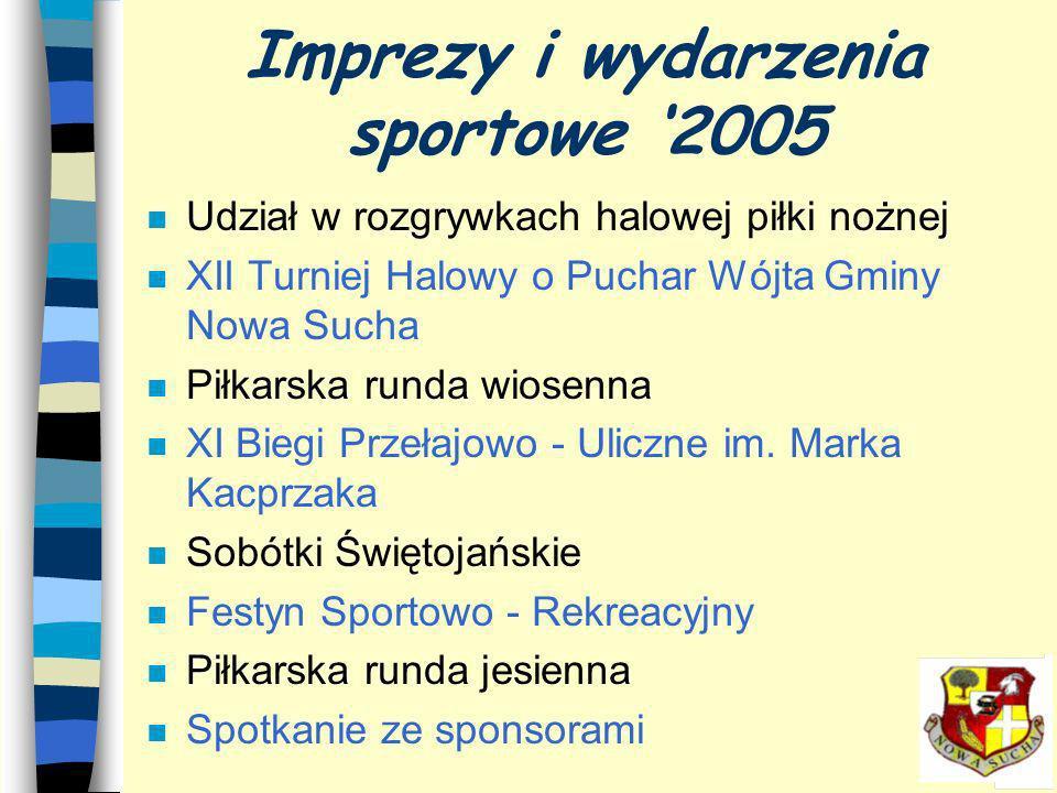 Imprezy i wydarzenia sportowe '2005