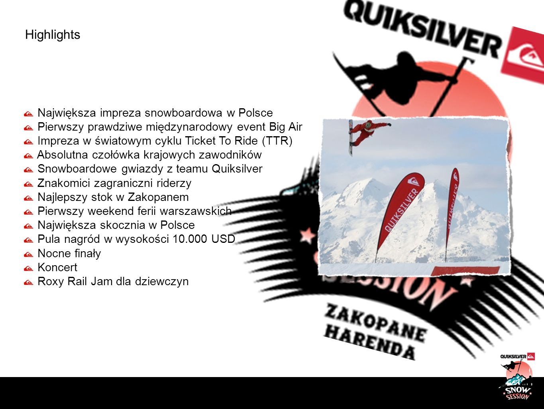 Highlights Największa impreza snowboardowa w Polsce