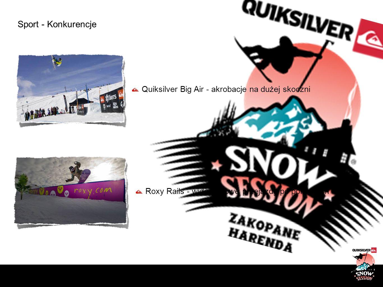 Sport - Konkurencje Quiksilver Big Air - akrobacje na dużej skoczni