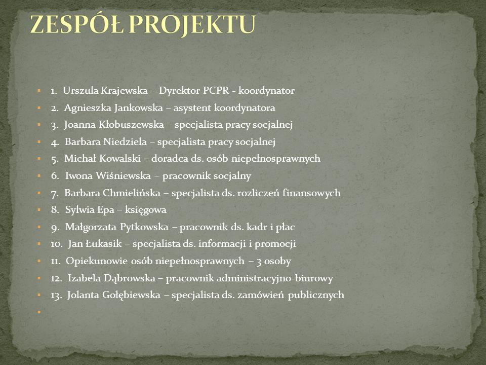 ZESPÓŁ PROJEKTU 1. Urszula Krajewska – Dyrektor PCPR - koordynator