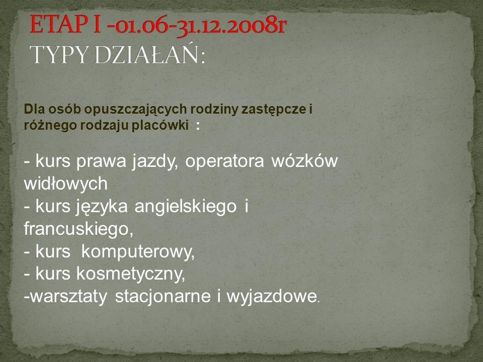 ETAP I -01.06-31.12.2008r TYPY DZIAŁAŃ: