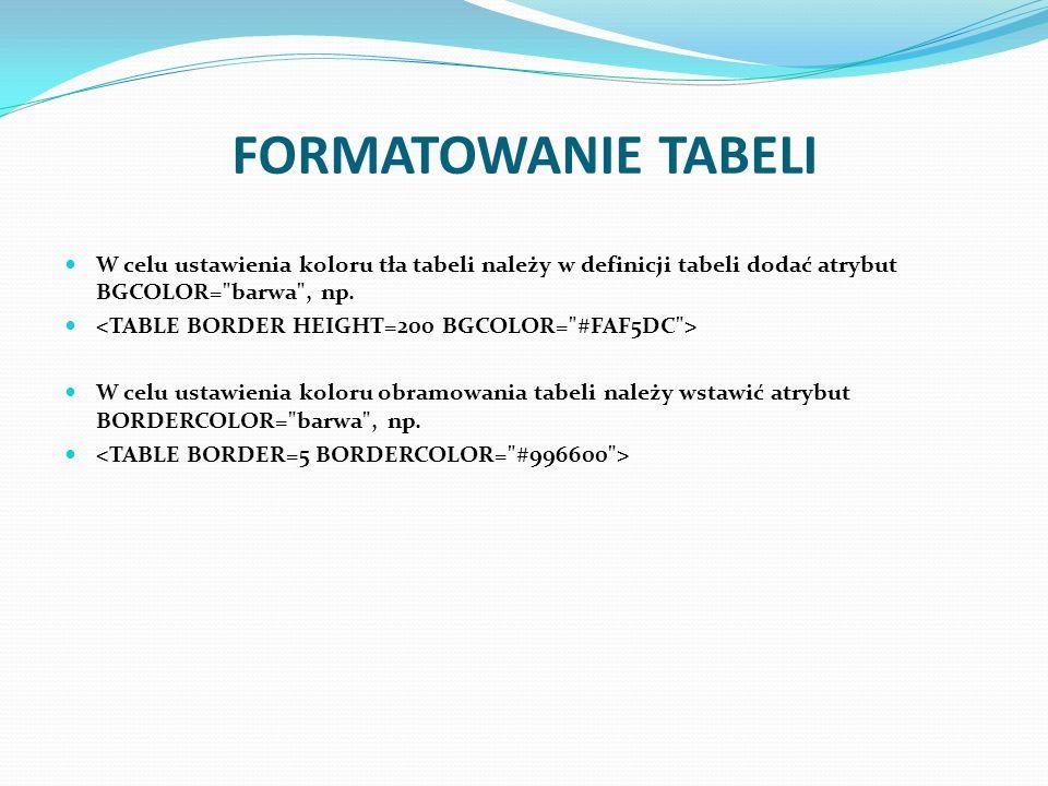 FORMATOWANIE TABELI W celu ustawienia koloru tła tabeli należy w definicji tabeli dodać atrybut BGCOLOR= barwa , np.