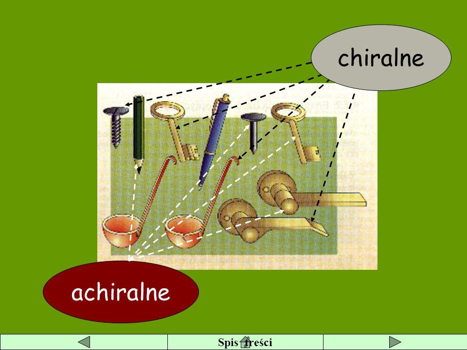 chiralne achiralne Spis treści