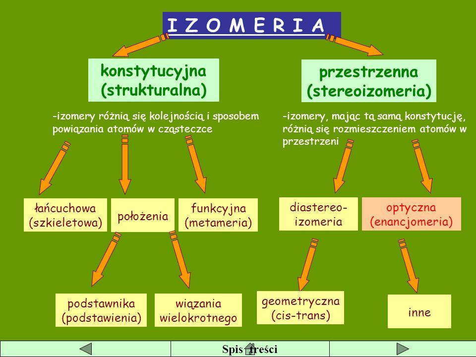konstytucyjna (strukturalna) przestrzenna (stereoizomeria)