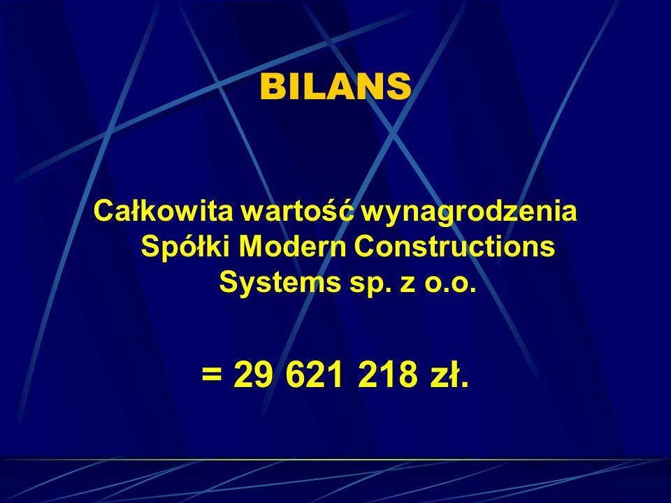 BILANS Całkowita wartość wynagrodzenia Spółki Modern Constructions Systems sp.