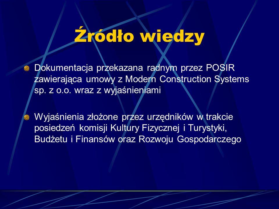 Źródło wiedzy Dokumentacja przekazana radnym przez POSIR zawierająca umowy z Modern Construction Systems sp. z o.o. wraz z wyjaśnieniami.