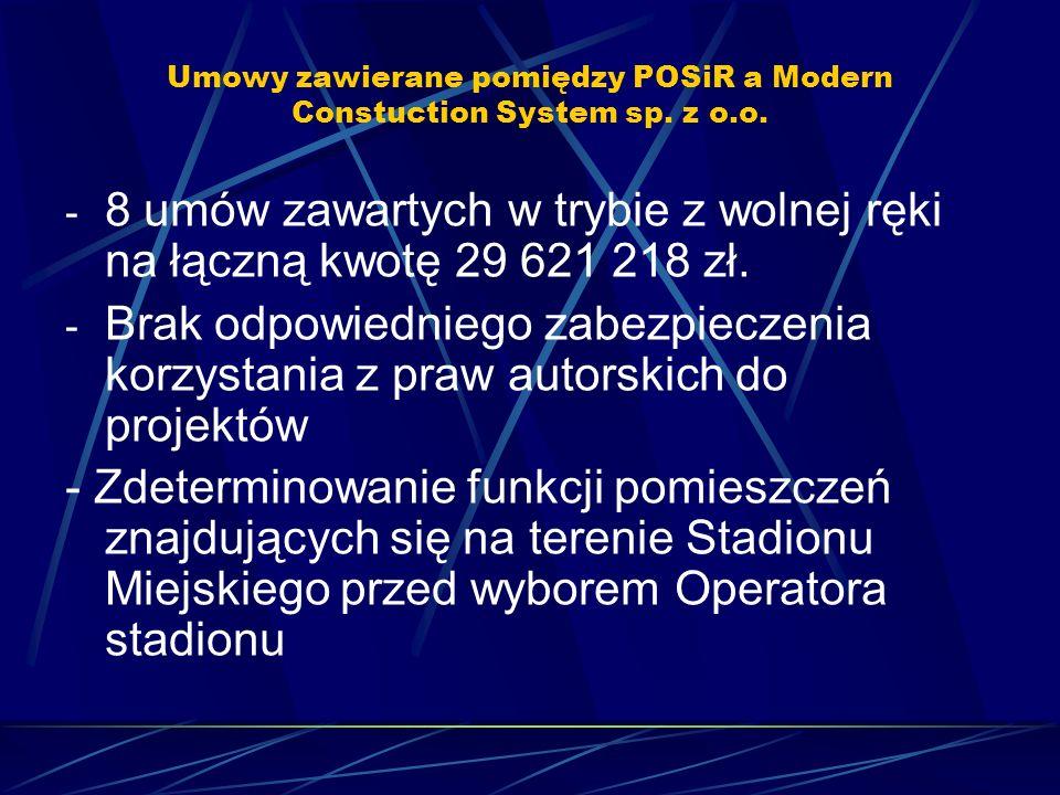 Umowy zawierane pomiędzy POSiR a Modern Constuction System sp. z o.o.