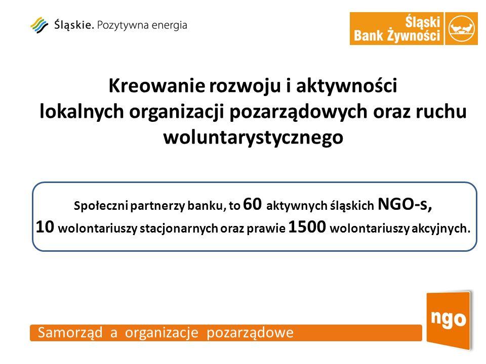 Społeczni partnerzy banku, to 60 aktywnych śląskich NGO-s,