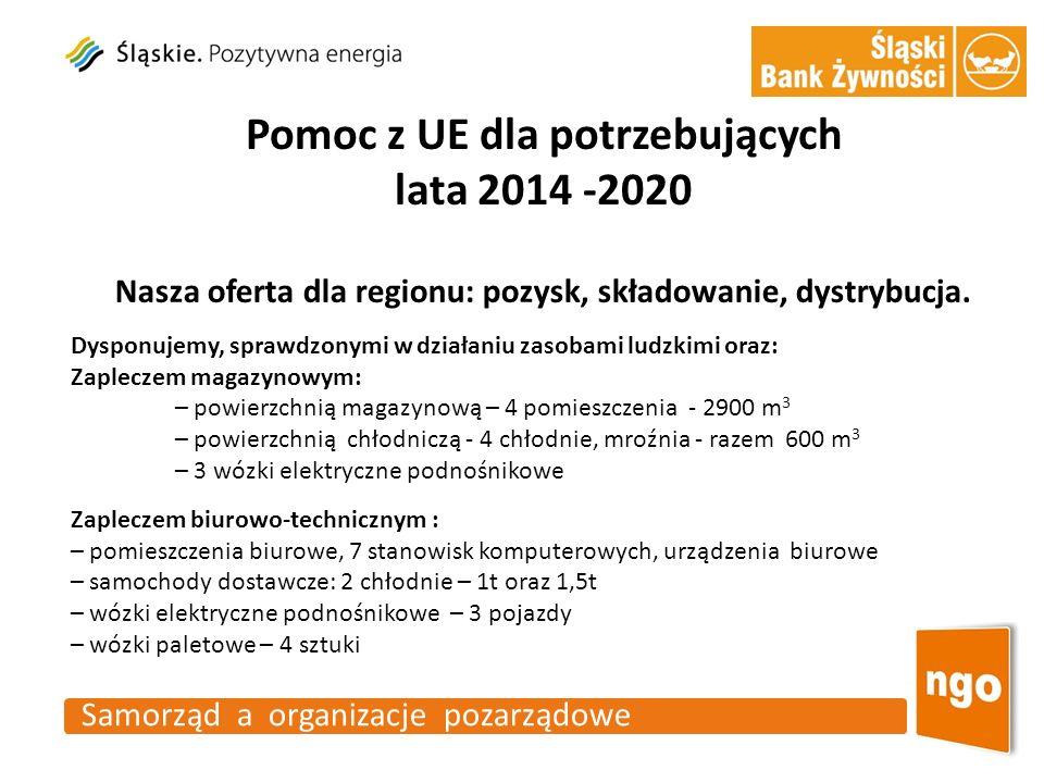 Pomoc z UE dla potrzebujących lata 2014 -2020