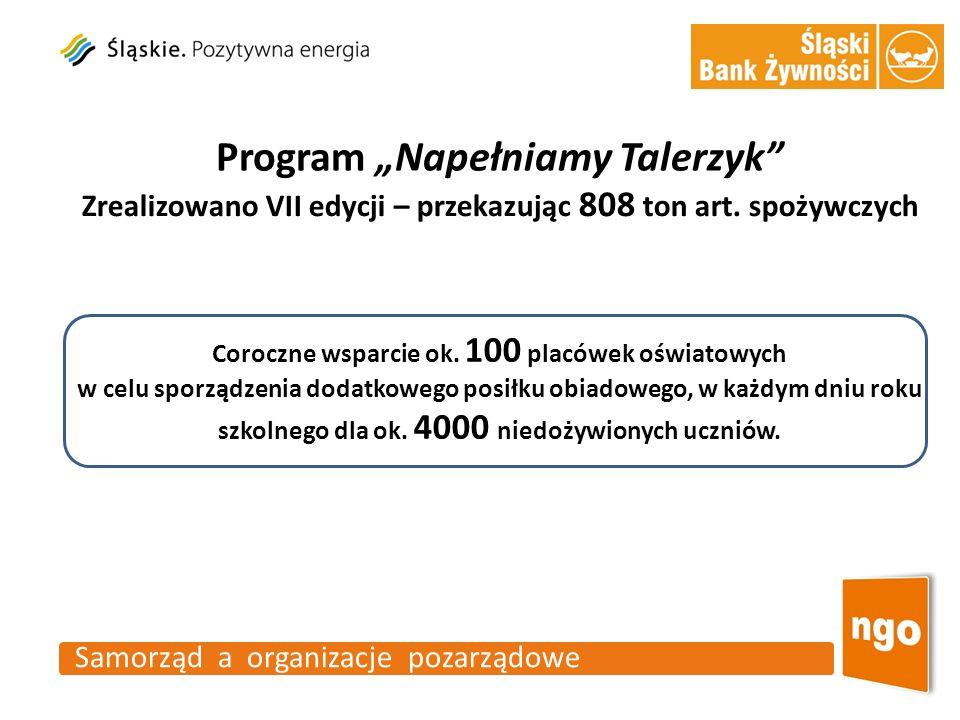 """Program """"Napełniamy Talerzyk"""