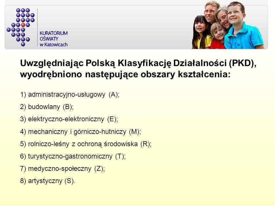 Uwzględniając Polską Klasyfikację Działalności (PKD), wyodrębniono następujące obszary kształcenia: