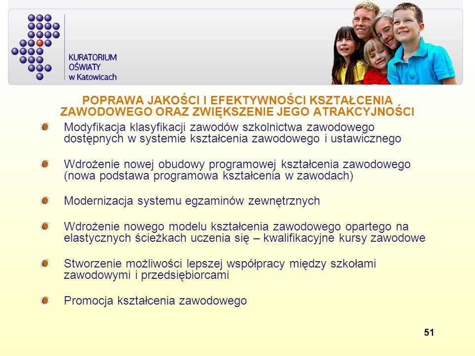Modernizacja systemu egzaminów zewnętrznych