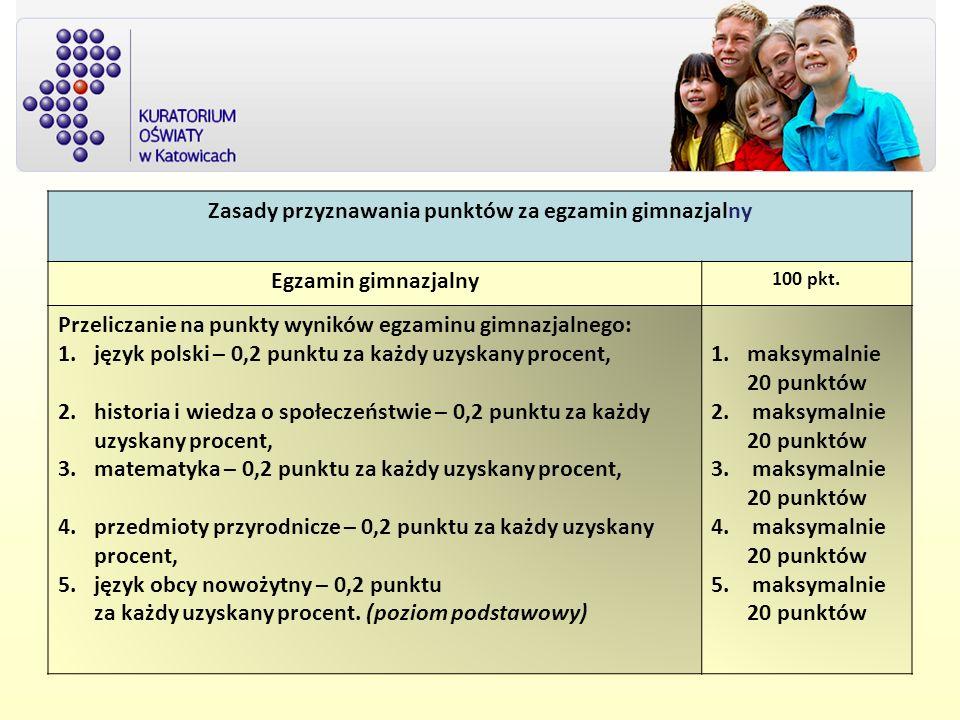 Zasady przyznawania punktów za egzamin gimnazjalny