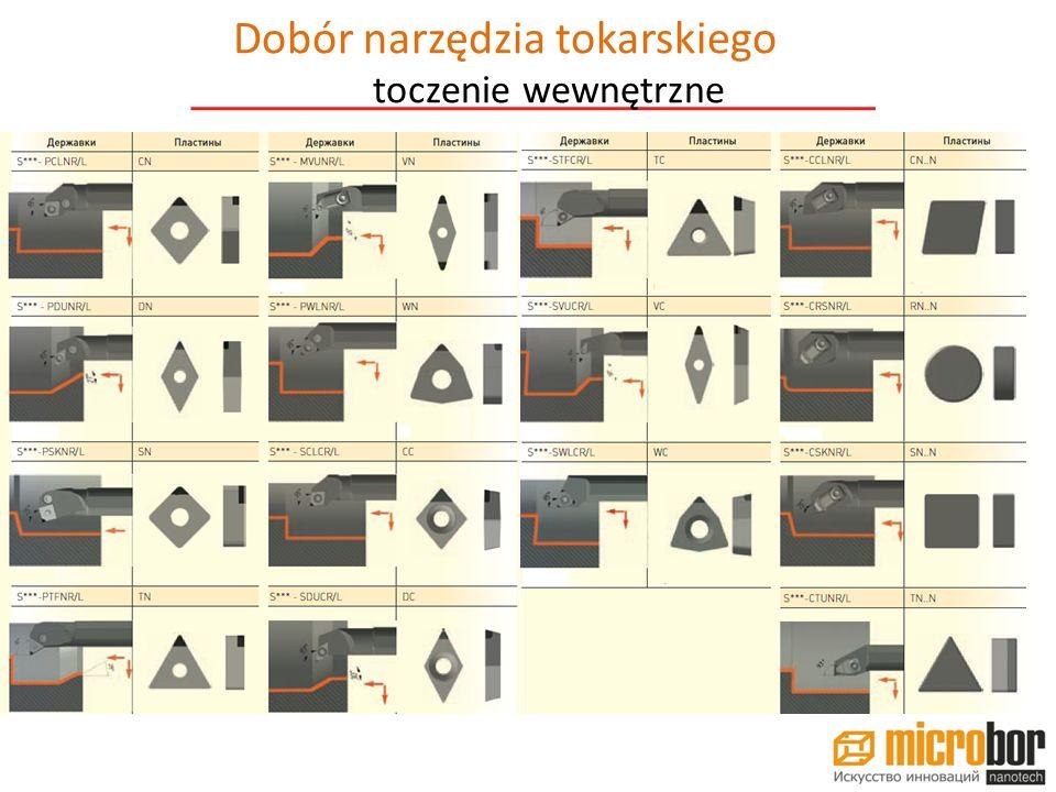 Dobór narzędzia tokarskiego