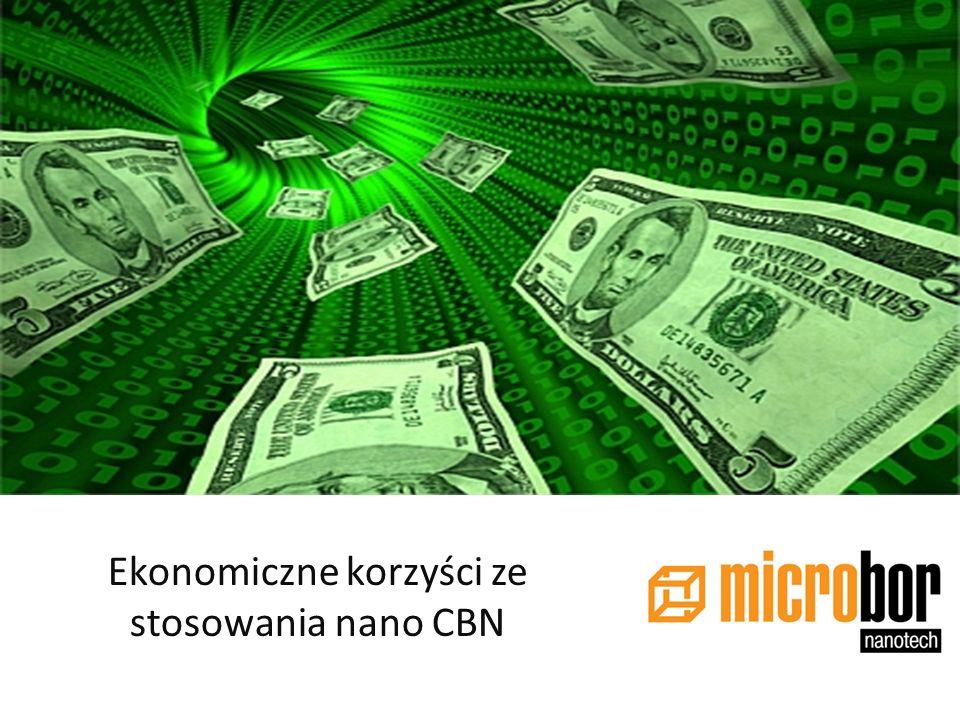 Ekonomiczne korzyści ze stosowania nano CBN