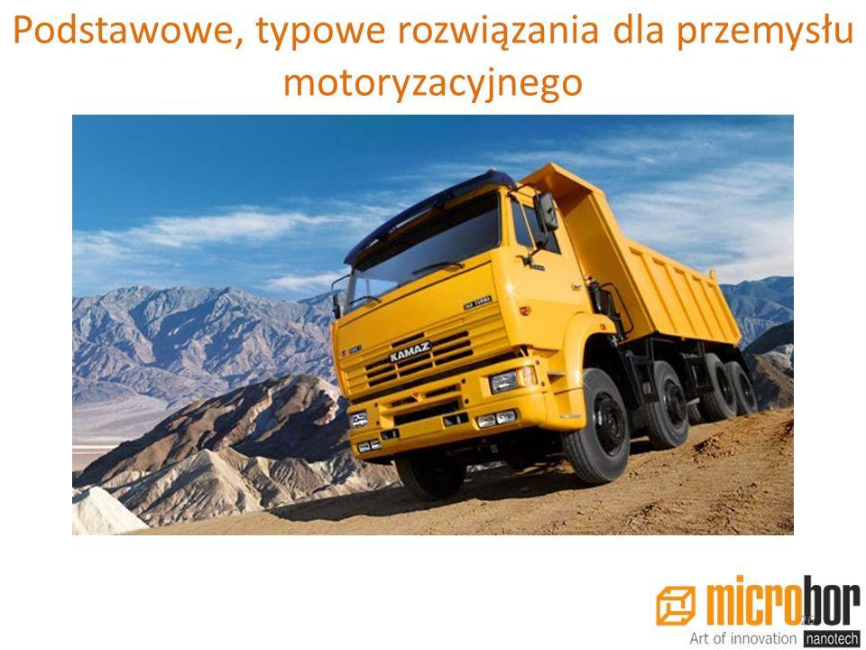 Podstawowe, typowe rozwiązania dla przemysłu motoryzacyjnego