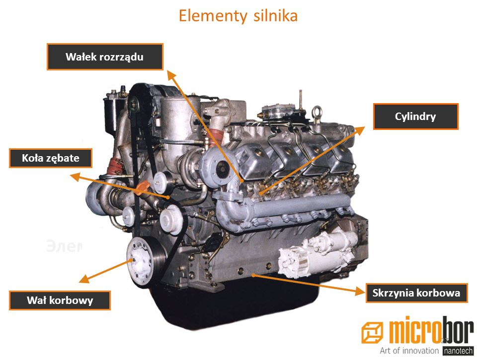 Элементы двигателя Elementy silnika Wałek rozrządu Cylindry