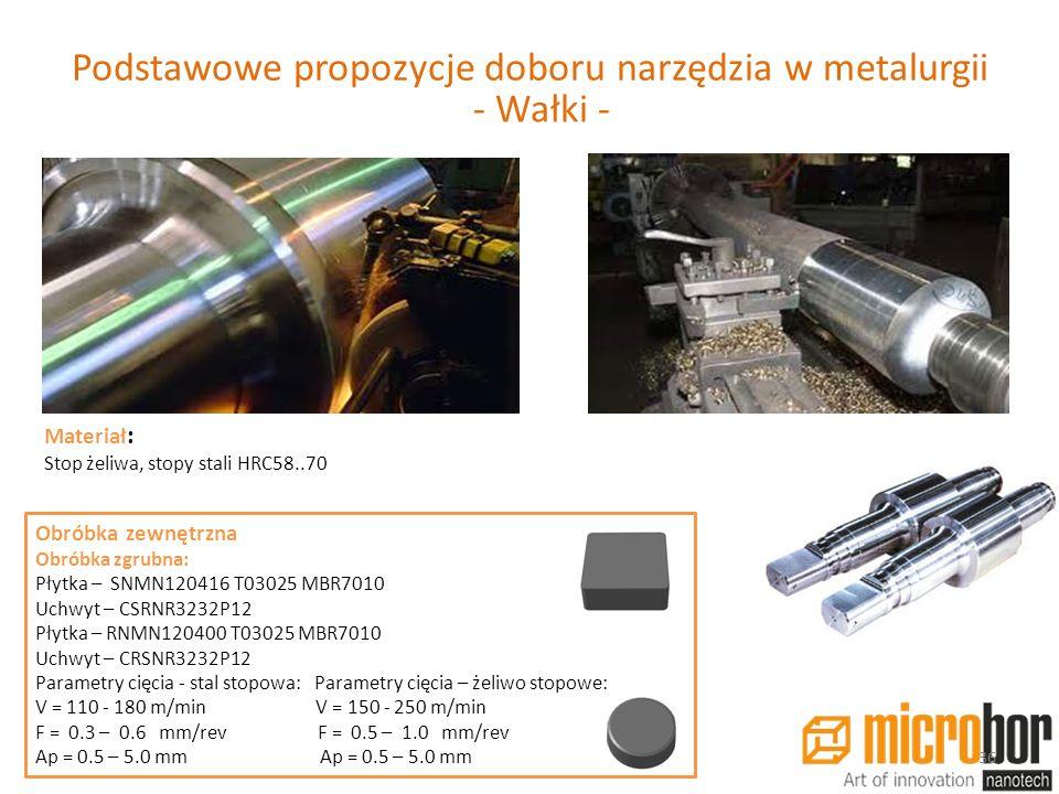 Podstawowe propozycje doboru narzędzia w metalurgii