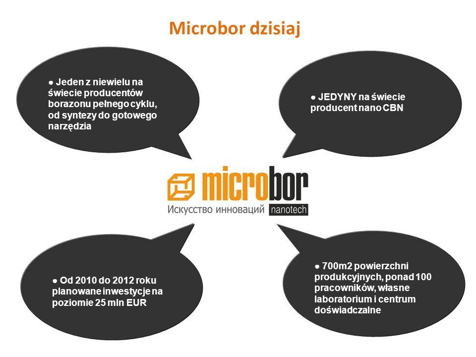 Microbor dzisiaj ● Jeden z niewielu na świecie producentów borazonu pełnego cyklu, od syntezy do gotowego narzędzia.