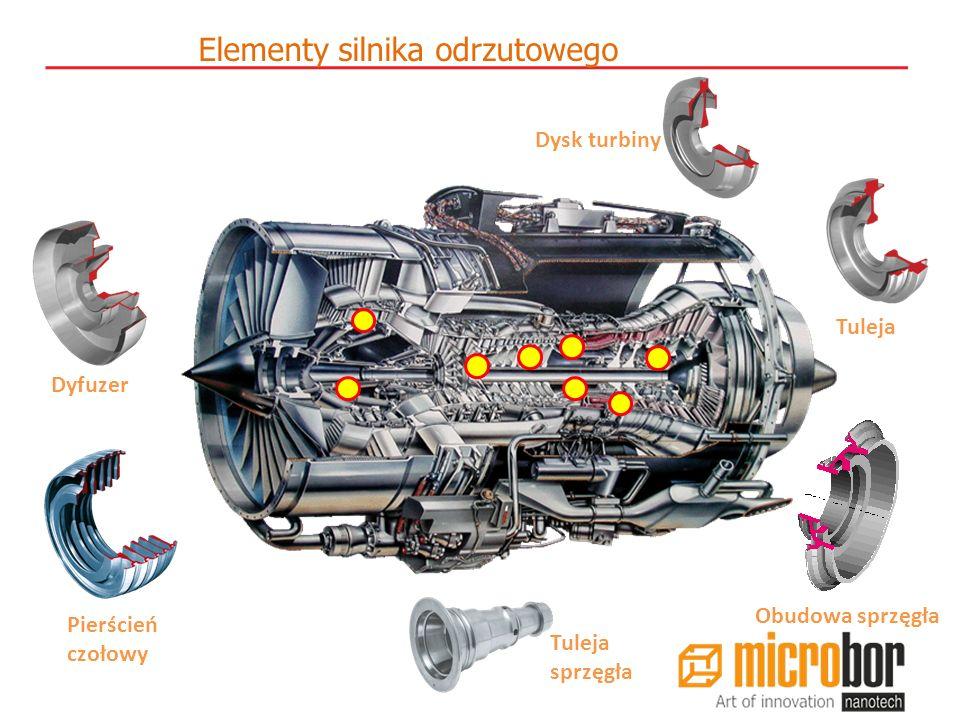 Elementy silnika odrzutowego