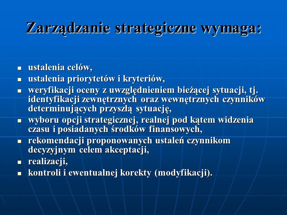 Zarządzanie strategiczne wymaga: