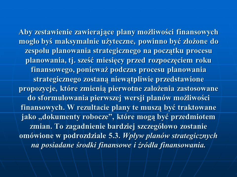 Aby zestawienie zawierające plany możliwości finansowych mogło byś maksymalnie użyteczne, powinno być złożone do zespołu planowania strategicznego na początku procesu planowania, tj.