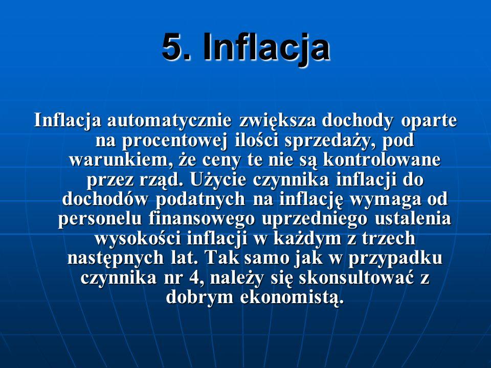 5. Inflacja