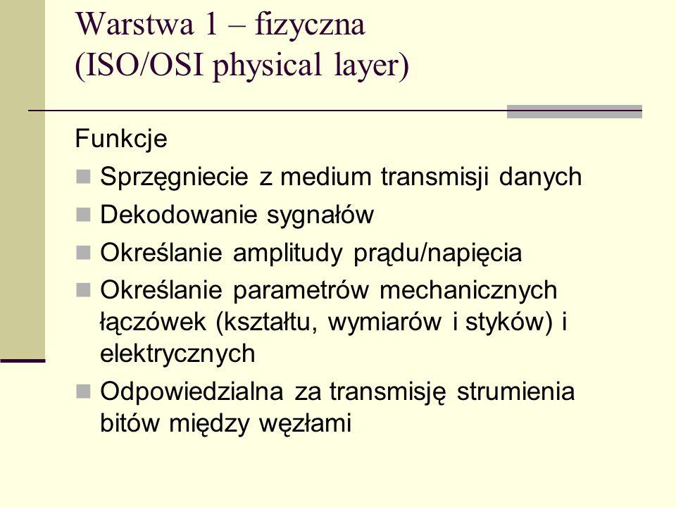 Warstwa 1 – fizyczna (ISO/OSI physical layer)