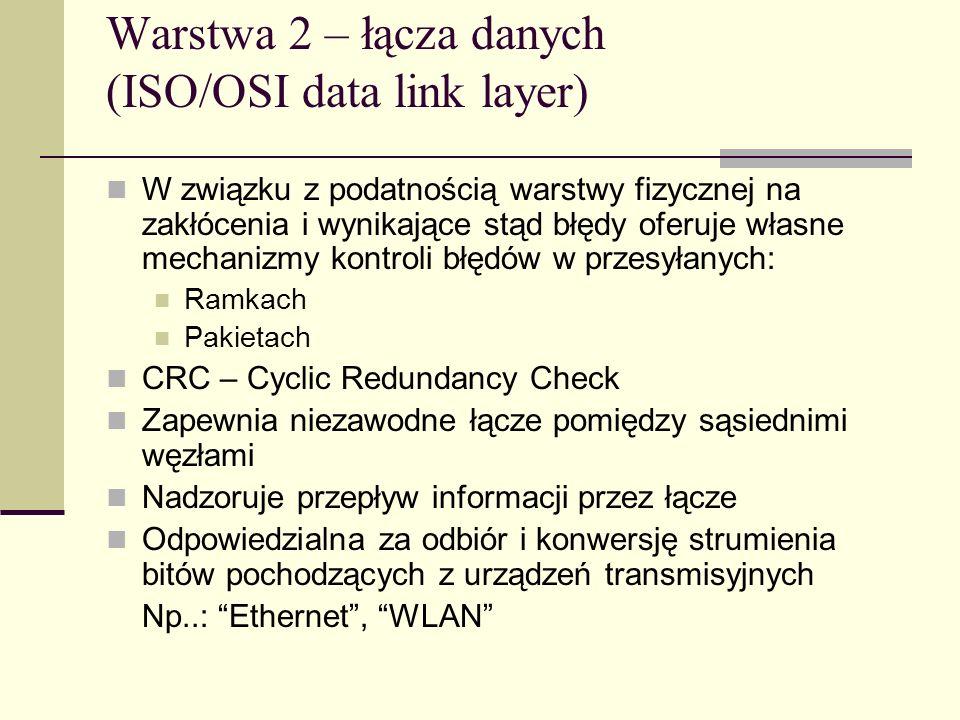 Warstwa 2 – łącza danych (ISO/OSI data link layer)