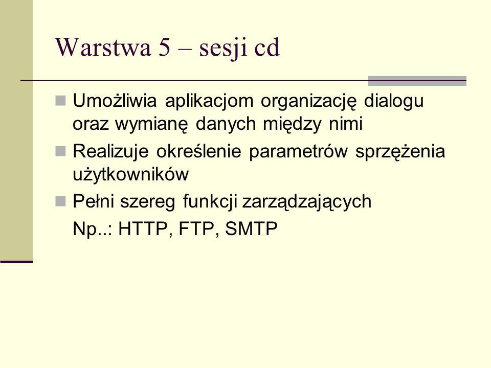 Warstwa 5 – sesji cdUmożliwia aplikacjom organizację dialogu oraz wymianę danych między nimi.