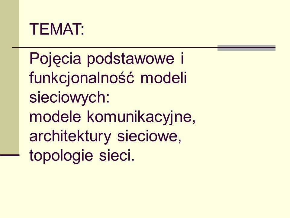 TEMAT:Pojęcia podstawowe i funkcjonalność modeli sieciowych: modele komunikacyjne, architektury sieciowe, topologie sieci.