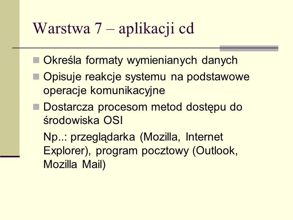 Warstwa 7 – aplikacji cd Określa formaty wymienianych danych
