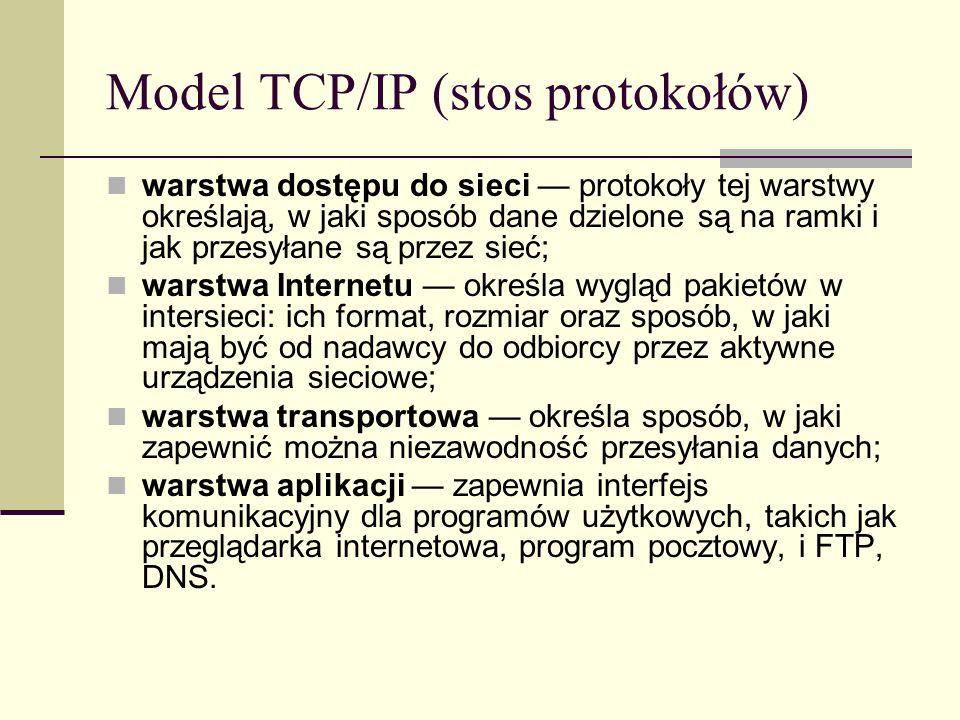 Model TCP/IP (stos protokołów)