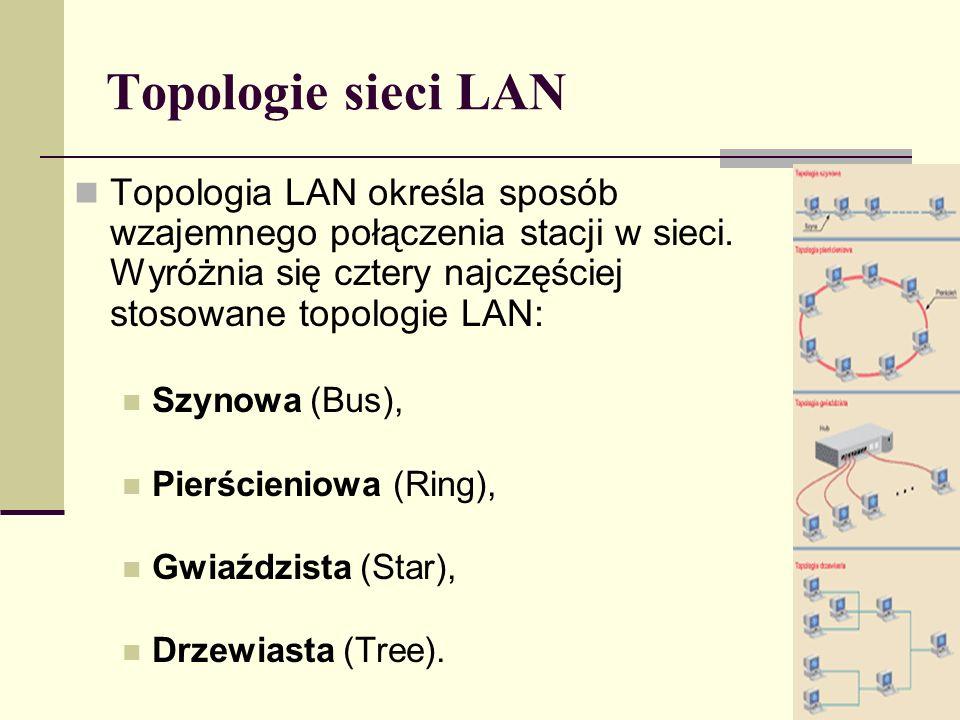 Topologie sieci LAN Topologia LAN określa sposób wzajemnego połączenia stacji w sieci. Wyróżnia się cztery najczęściej stosowane topologie LAN: