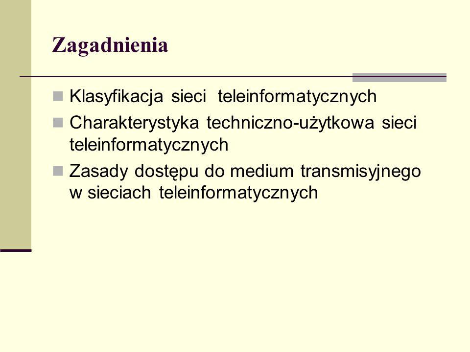 Zagadnienia Klasyfikacja sieci teleinformatycznych
